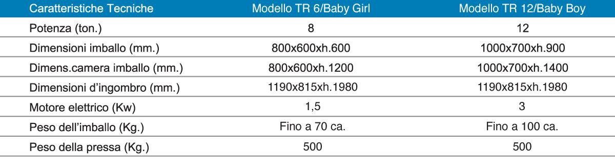 TAB_baby